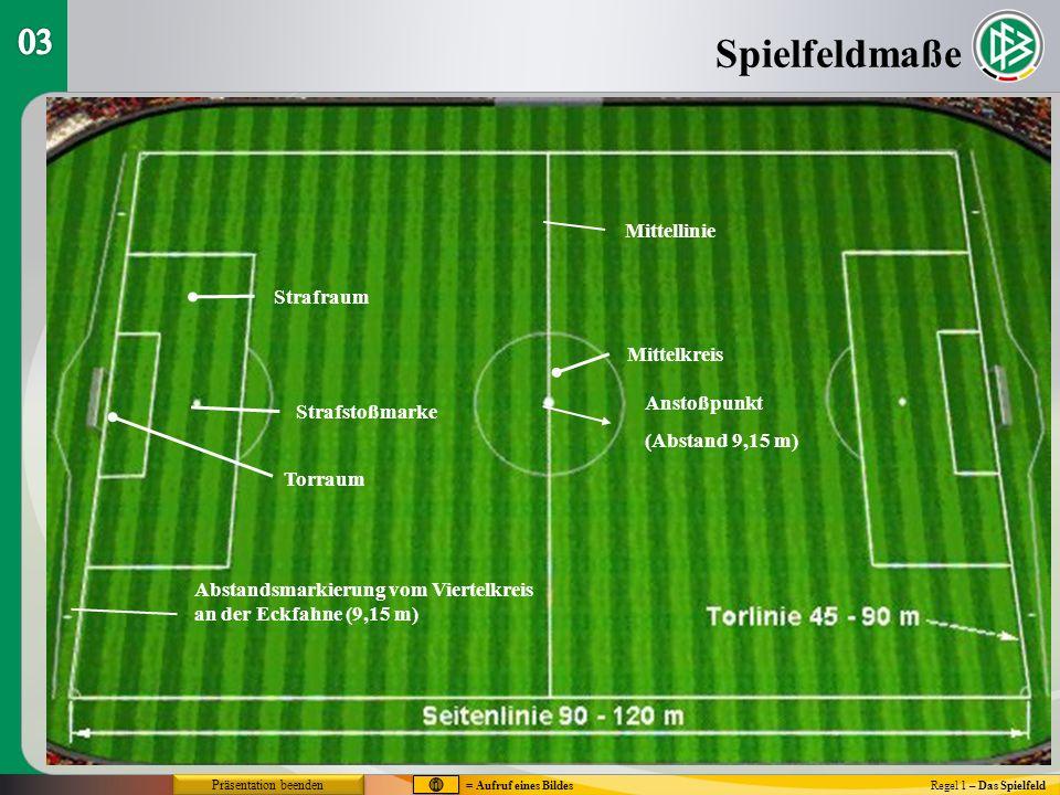 Spielfeldmaße 03 Mittellinie Strafraum Mittelkreis Anstoßpunkt