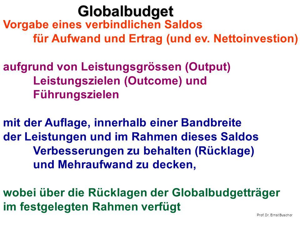 Globalbudget Vorgabe eines verbindlichen Saldos
