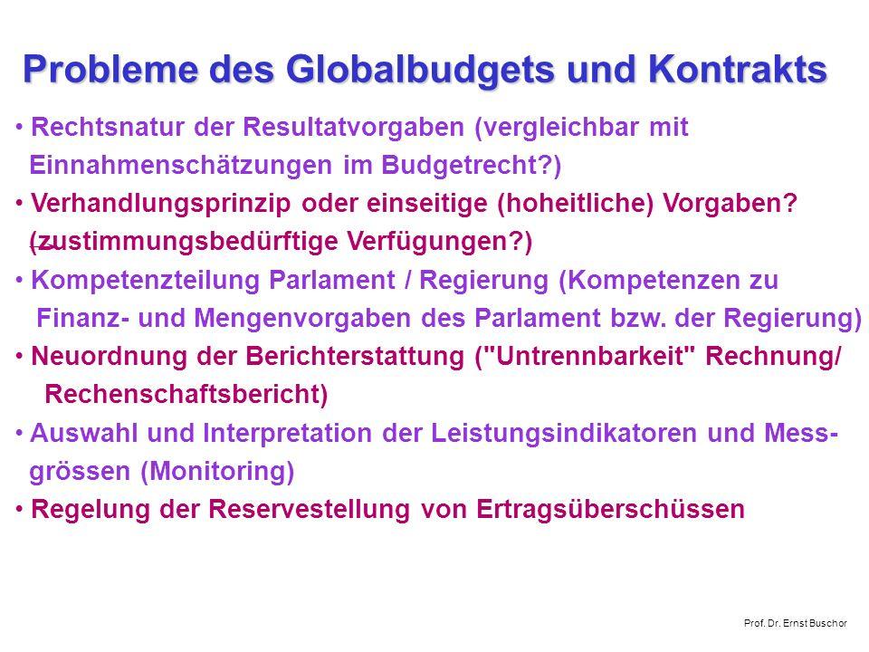 Probleme des Globalbudgets und Kontrakts