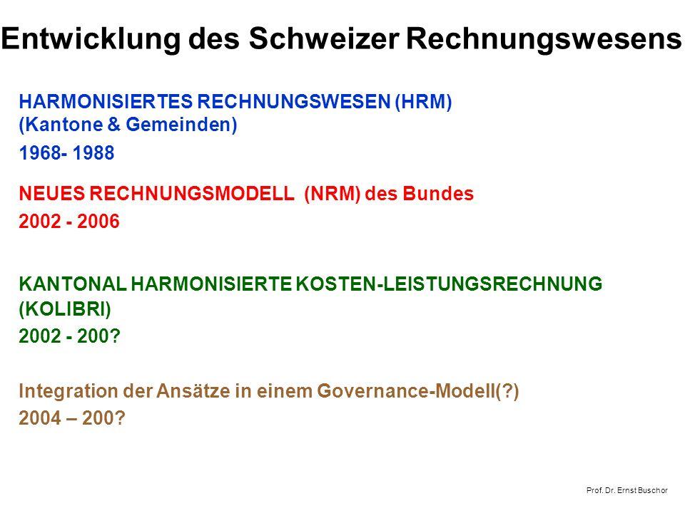 Entwicklung des Schweizer Rechnungswesens