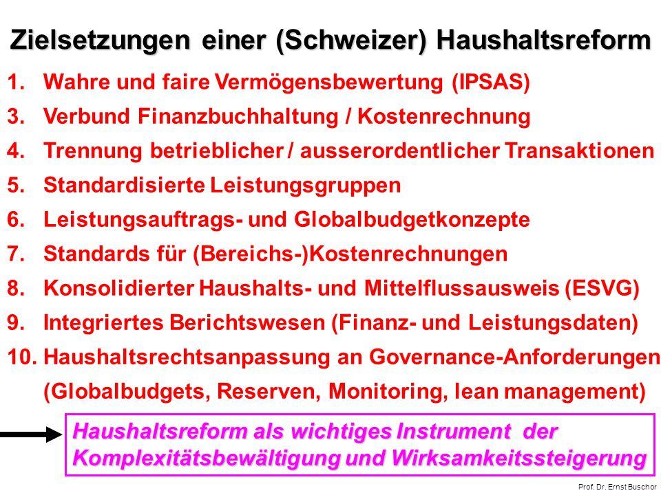 Zielsetzungen einer (Schweizer) Haushaltsreform