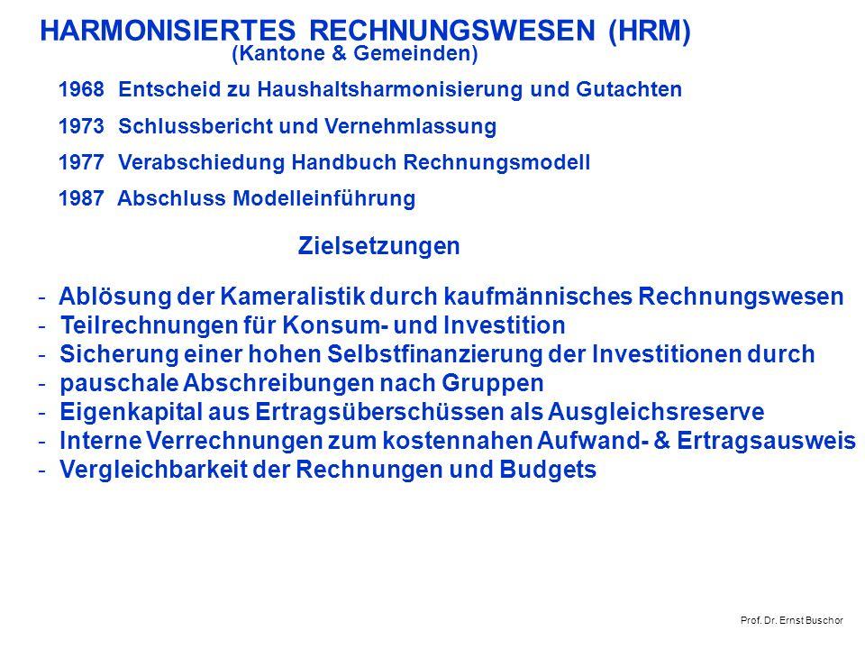 HARMONISIERTES RECHNUNGSWESEN (HRM)
