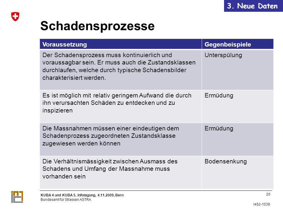 Schadensprozesse 3. Neue Daten Voraussetzung Gegenbeispiele