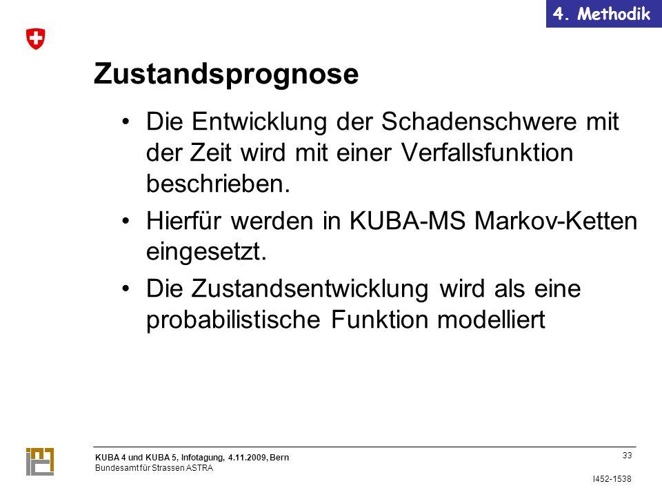 4. Methodik Zustandsprognose. Die Entwicklung der Schadenschwere mit der Zeit wird mit einer Verfallsfunktion beschrieben.