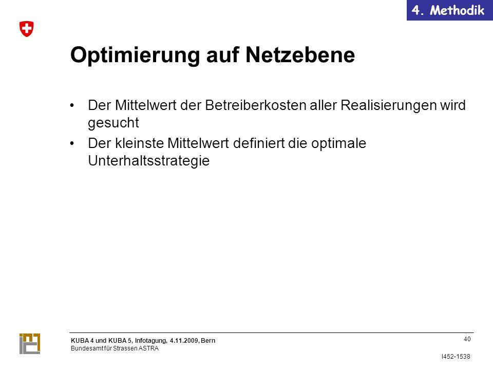 Optimierung auf Netzebene