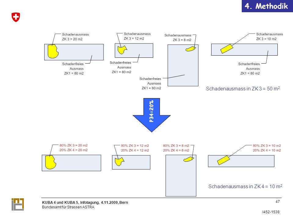 4. Methodik Schadenausmass in ZK 3 = 50 m2 P34=20%