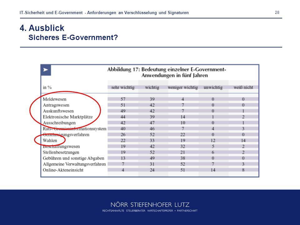 4. Ausblick Sicheres E-Government