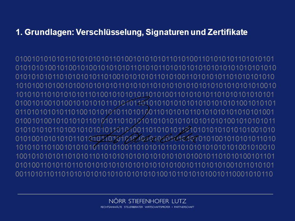 1. Grundlagen: Verschlüsselung, Signaturen und Zertifikate