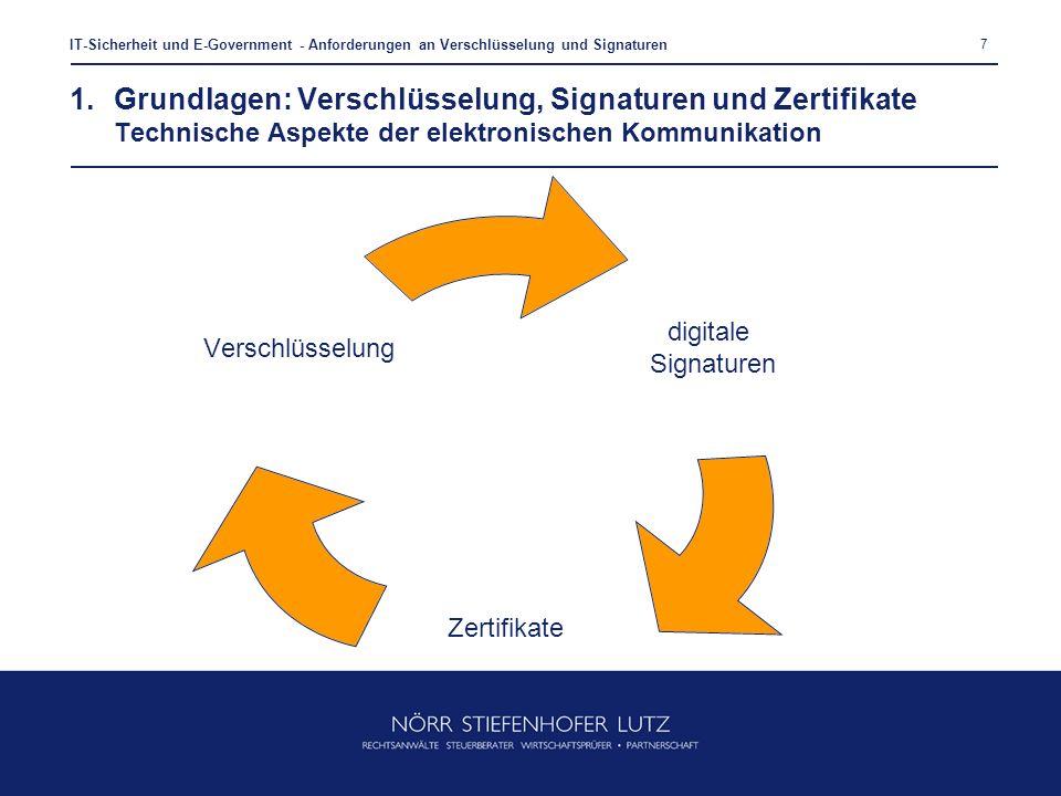 IT-Sicherheit und E-Government - Anforderungen an Verschlüsselung und Signaturen