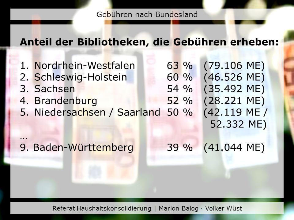 Anteil der Bibliotheken, die Gebühren erheben: