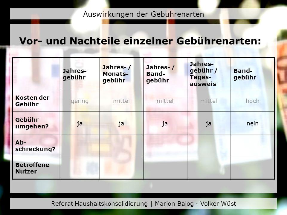 Vor- und Nachteile einzelner Gebührenarten: