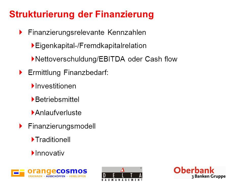 Strukturierung der Finanzierung