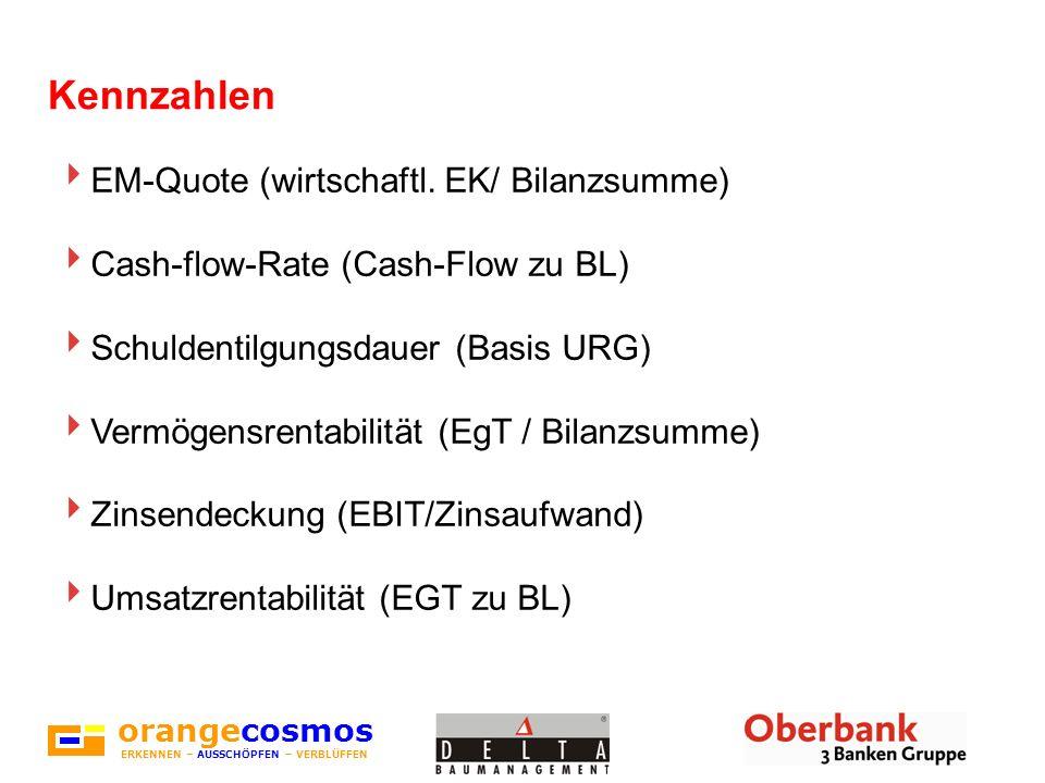 Kennzahlen EM-Quote (wirtschaftl. EK/ Bilanzsumme)