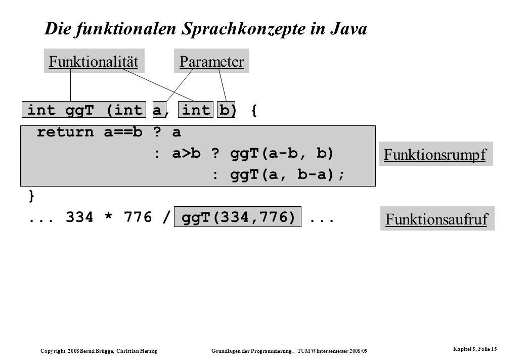 Die funktionalen Sprachkonzepte in Java