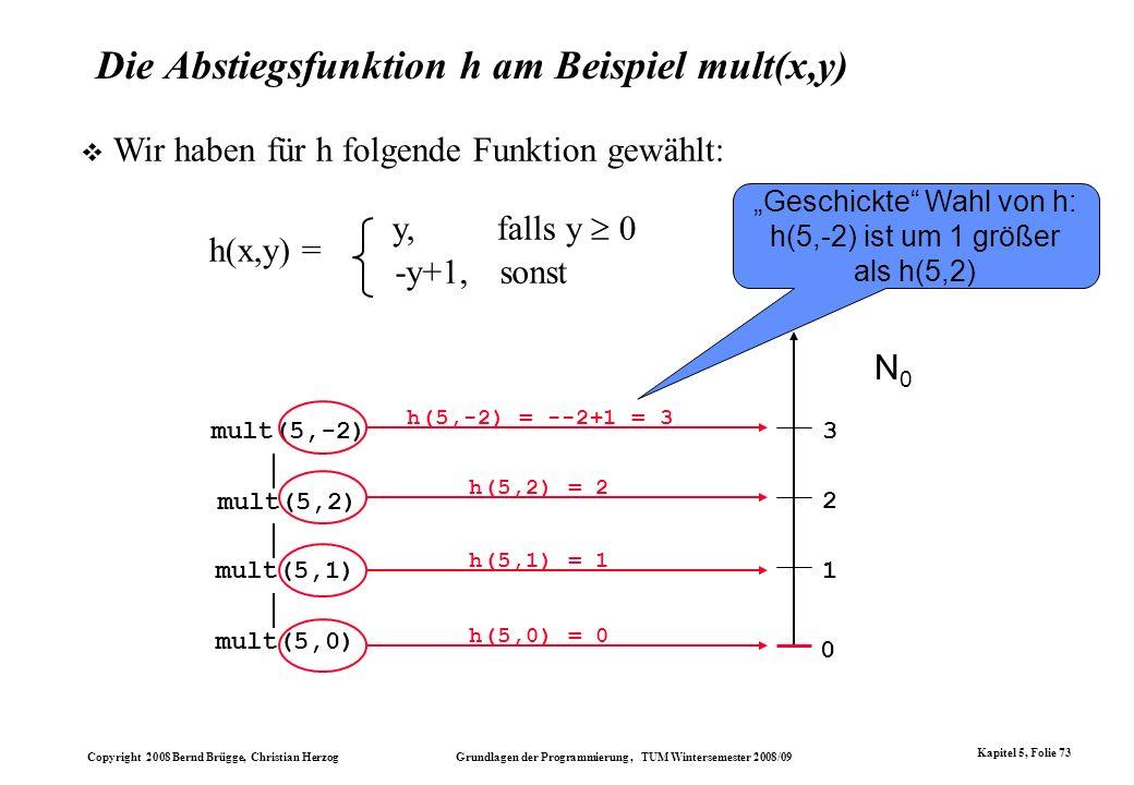 Die Abstiegsfunktion h am Beispiel mult(x,y)