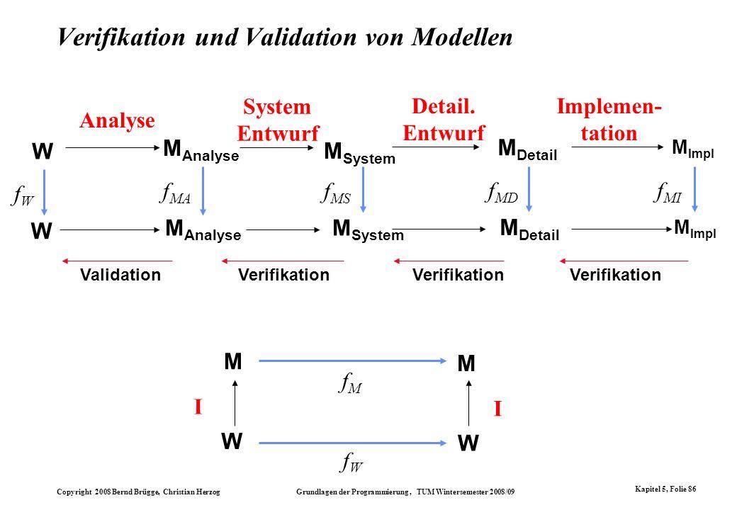 Verifikation und Validation von Modellen