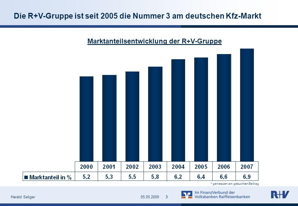 Marktanteilsentwicklung der R+V-Gruppe