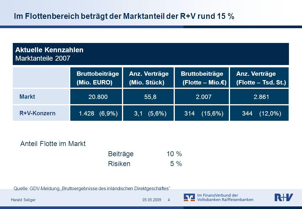 Im Flottenbereich beträgt der Marktanteil der R+V rund 15 %