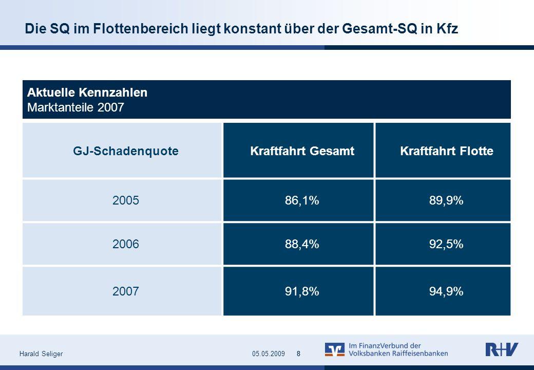 Die SQ im Flottenbereich liegt konstant über der Gesamt-SQ in Kfz