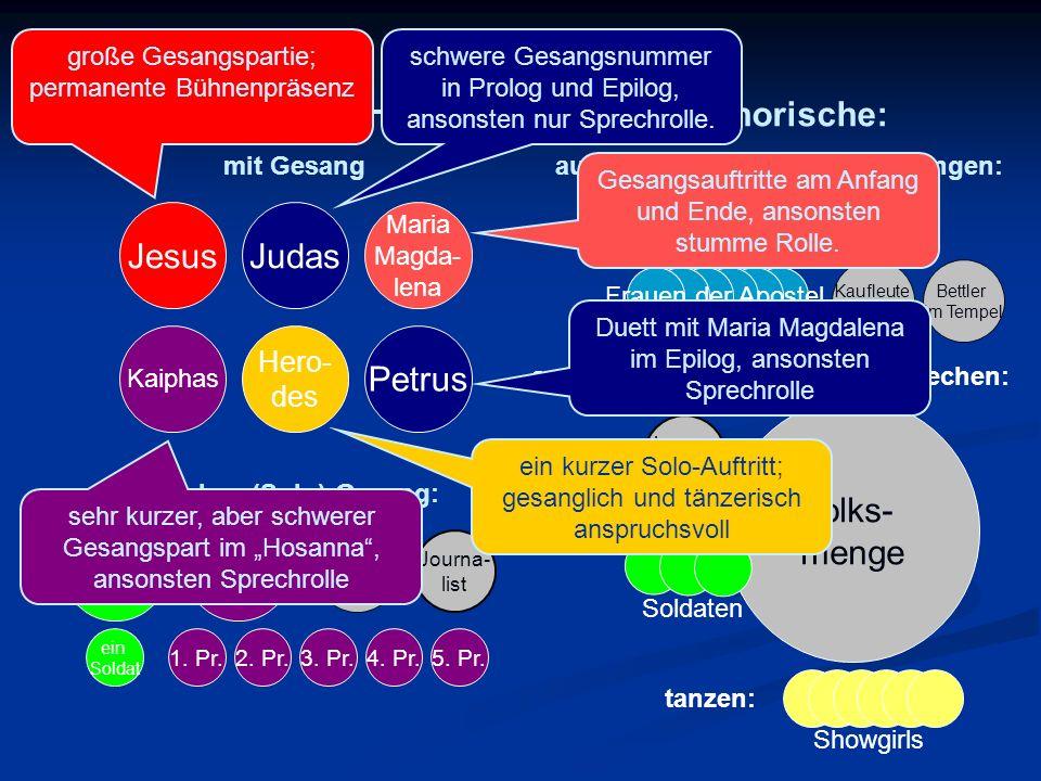 Rollen solistische: chorische: Jesus Judas Petrus Volks- menge Hero-