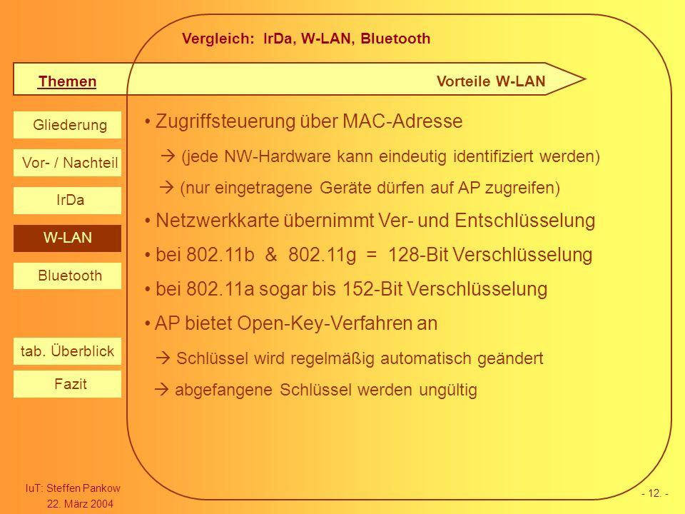 Zugriffsteuerung über MAC-Adresse