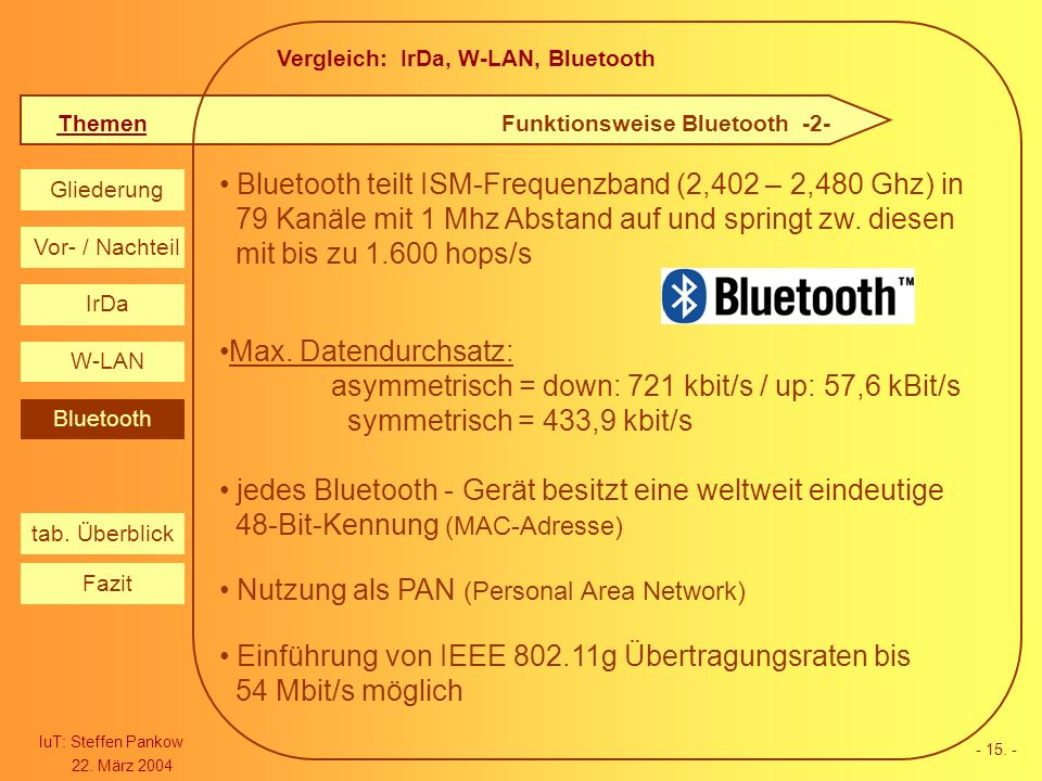 Bluetooth teilt ISM-Frequenzband (2,402 – 2,480 Ghz) in