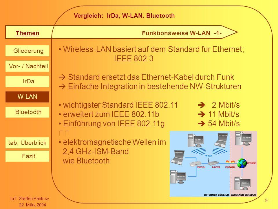 Wireless-LAN basiert auf dem Standard für Ethernet; IEEE 802.3