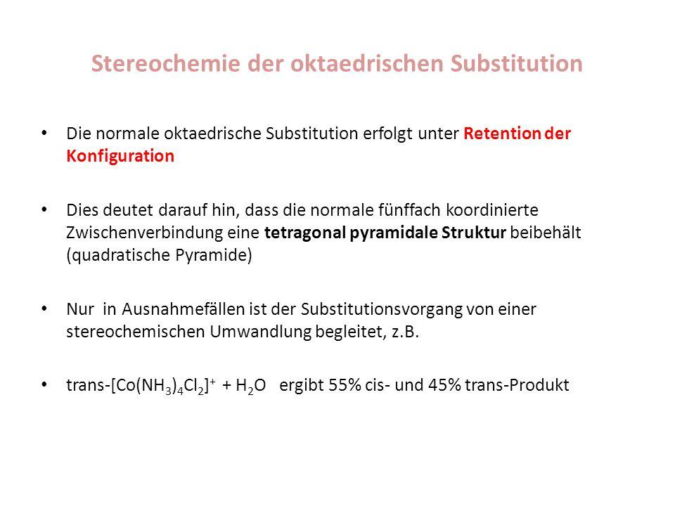 Stereochemie der oktaedrischen Substitution