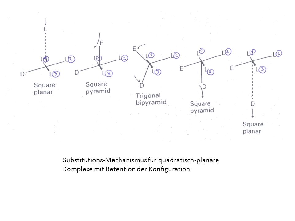 Substitutions-Mechanismus für quadratisch-planare Komplexe mit Retention der Konfiguration