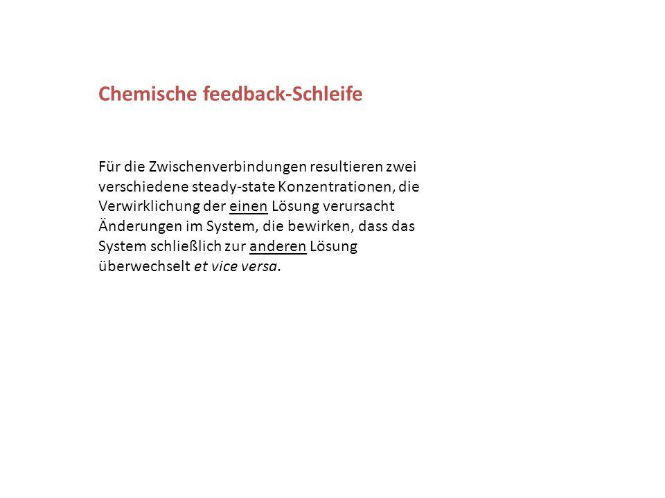 Chemische feedback-Schleife