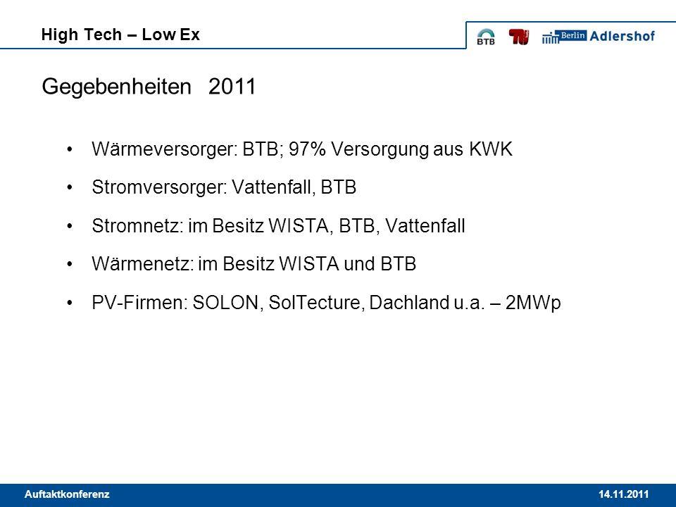 Gegebenheiten 2011 Wärmeversorger: BTB; 97% Versorgung aus KWK
