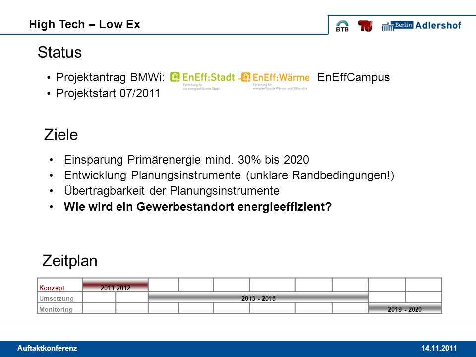 Status Ziele Zeitplan High Tech – Low Ex