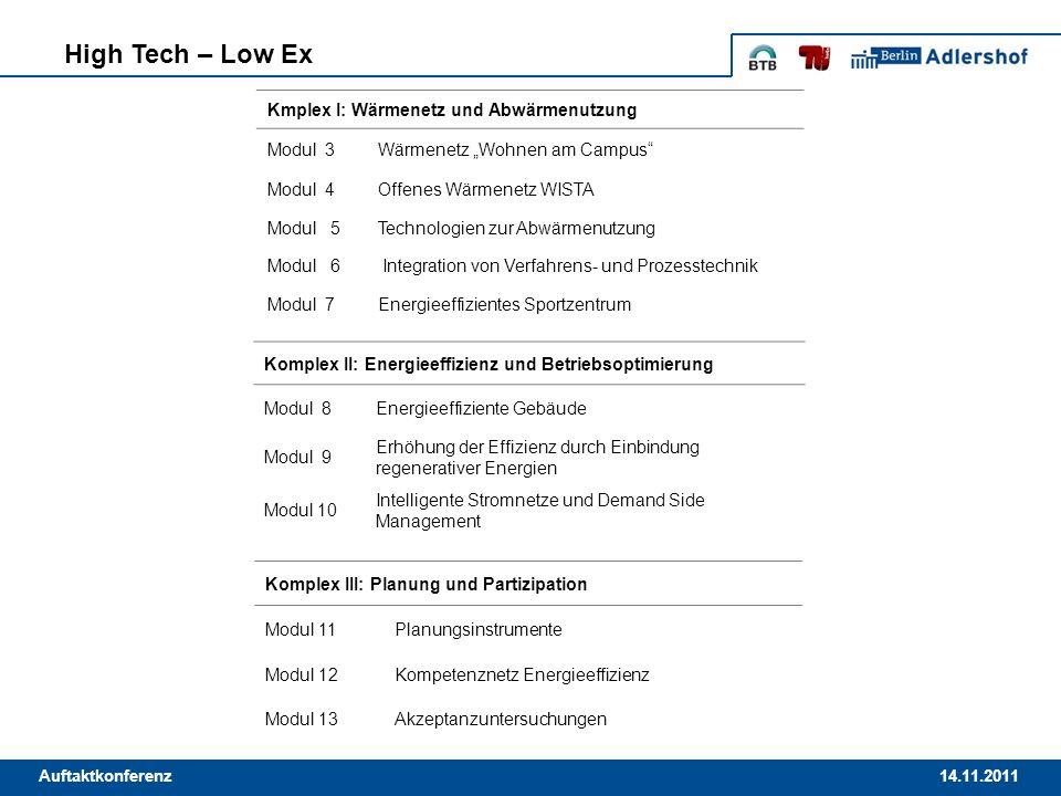 High Tech – Low Ex Kmplex I: Wärmenetz und Abwärmenutzung Modul 3