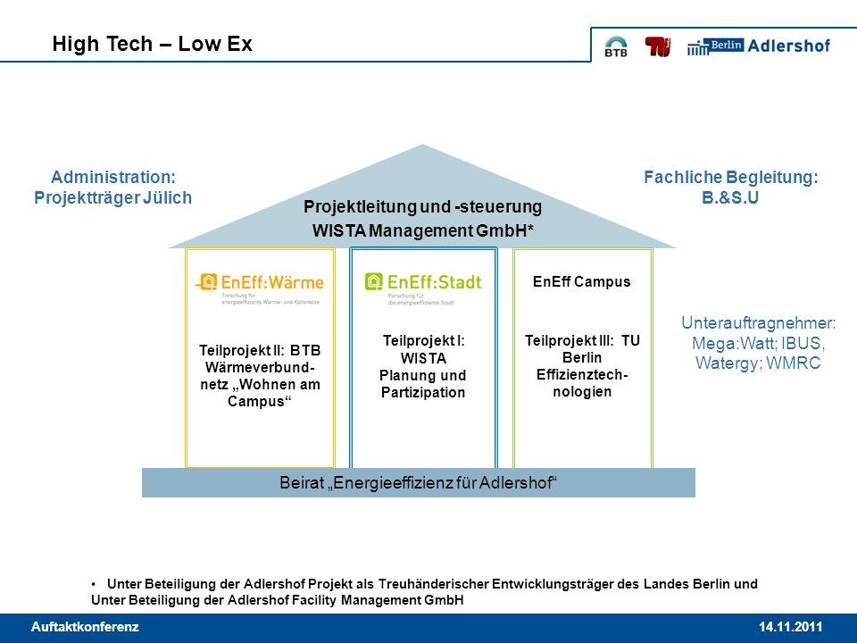 High Tech – Low Ex Projektleitung und -steuerung