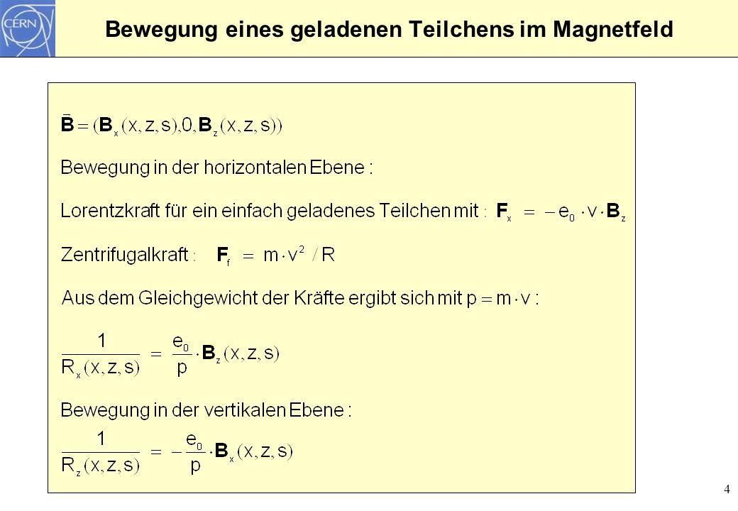 Bewegung eines geladenen Teilchens im Magnetfeld