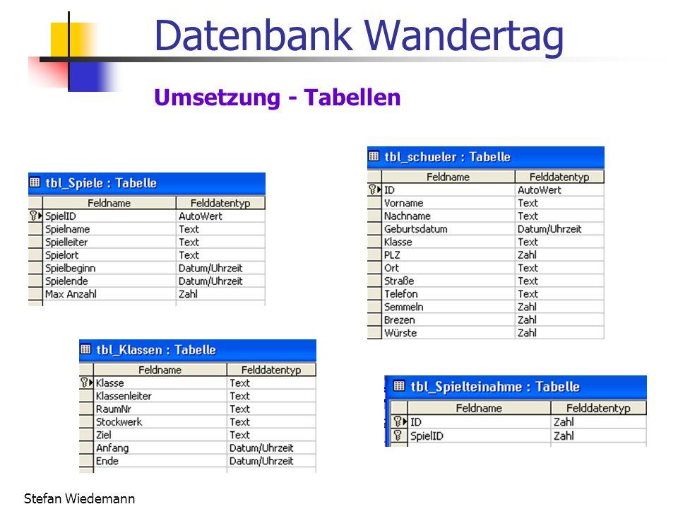 Datenbank Wandertag Umsetzung - Tabellen Stefan Wiedemann