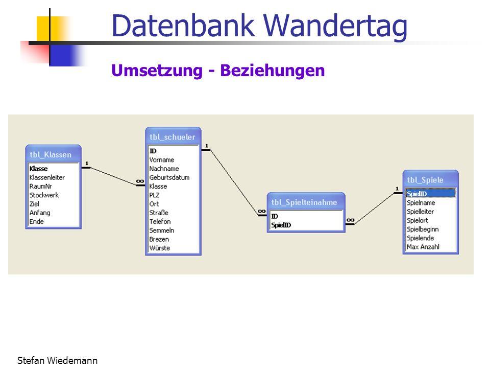 Datenbank Wandertag Umsetzung - Beziehungen Stefan Wiedemann