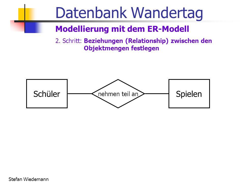 Datenbank Wandertag Modellierung mit dem ER-Modell Schüler Spielen