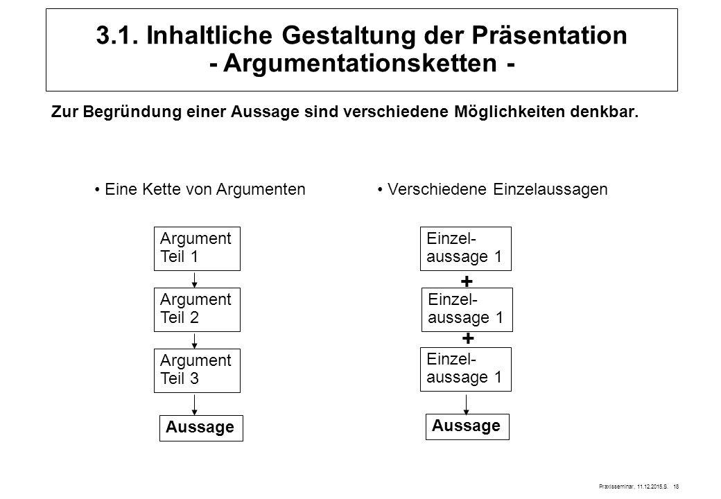 3.1. Inhaltliche Gestaltung der Präsentation - Argumentationsketten -
