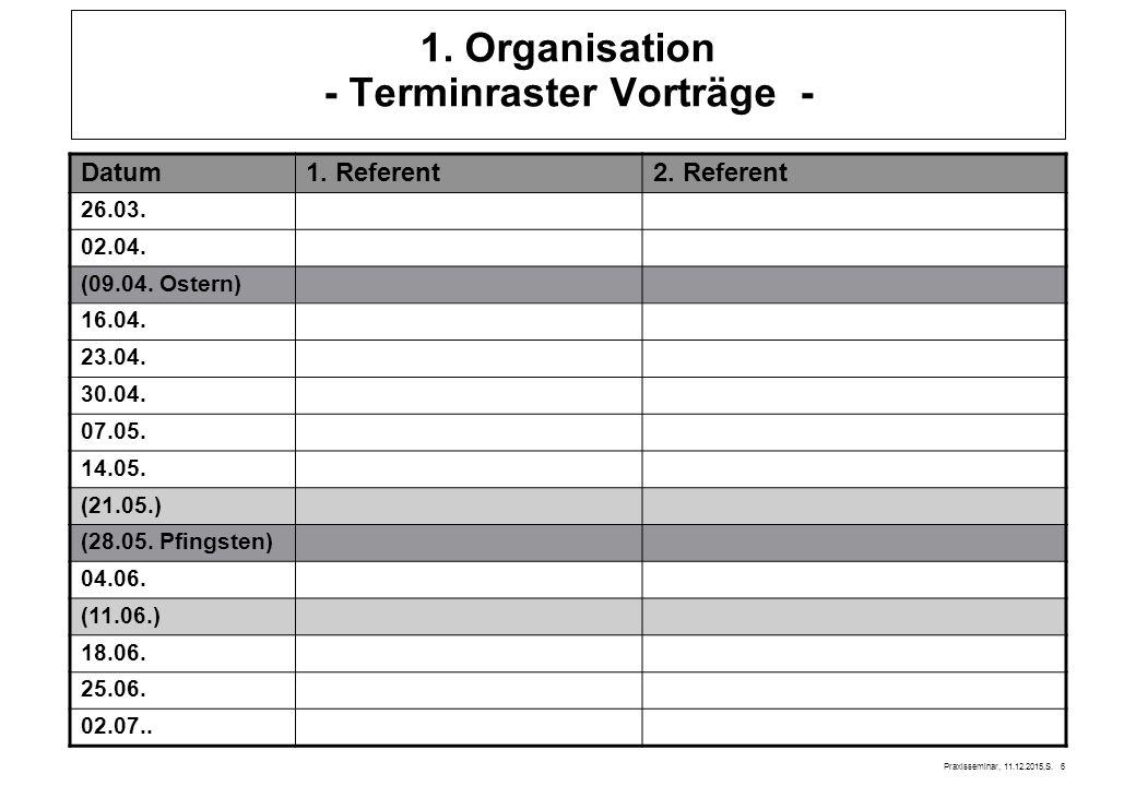 1. Organisation - Terminraster Vorträge -