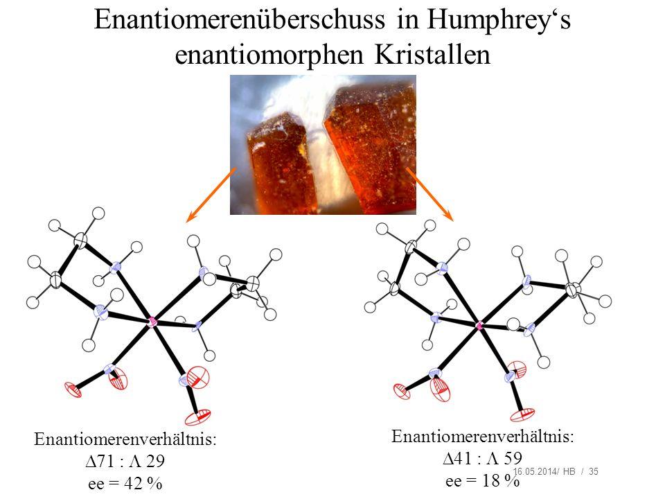 Enantiomerenüberschuss in Humphrey's enantiomorphen Kristallen