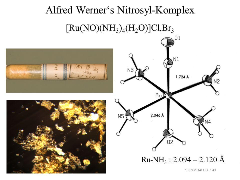 Alfred Werner's Nitrosyl-Komplex