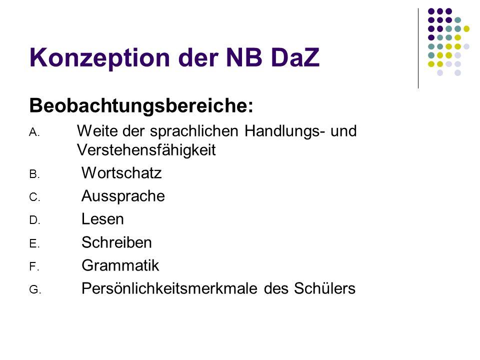 Konzeption der NB DaZ Beobachtungsbereiche: