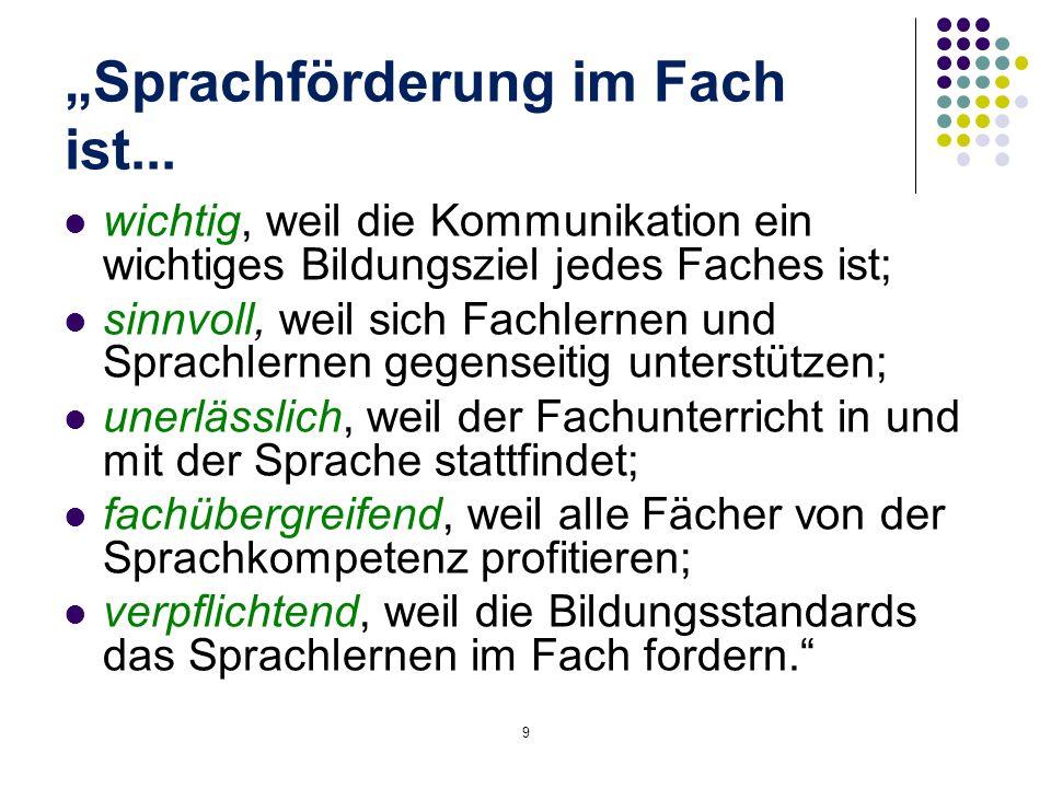 """""""Sprachförderung im Fach ist..."""