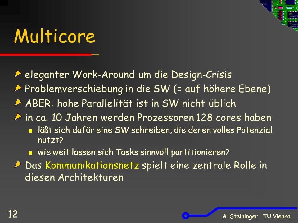 Multicore eleganter Work-Around um die Design-Crisis