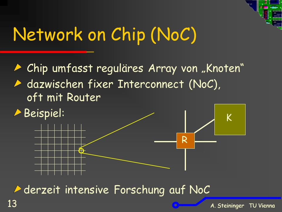 """Network on Chip (NoC) Chip umfasst reguläres Array von """"Knoten"""