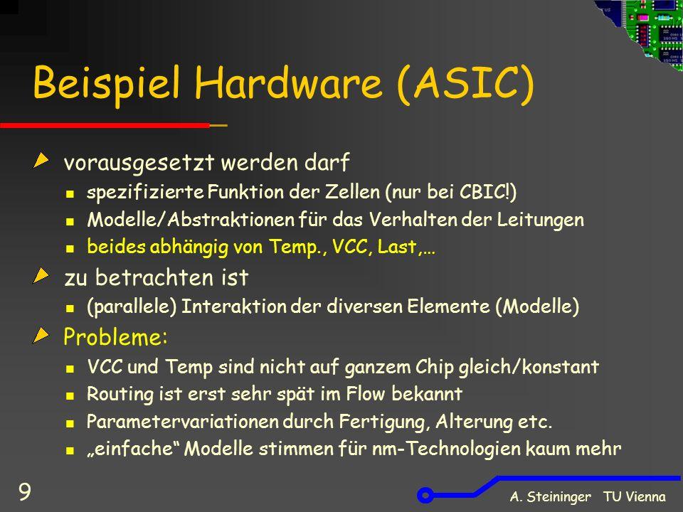 Beispiel Hardware (ASIC)