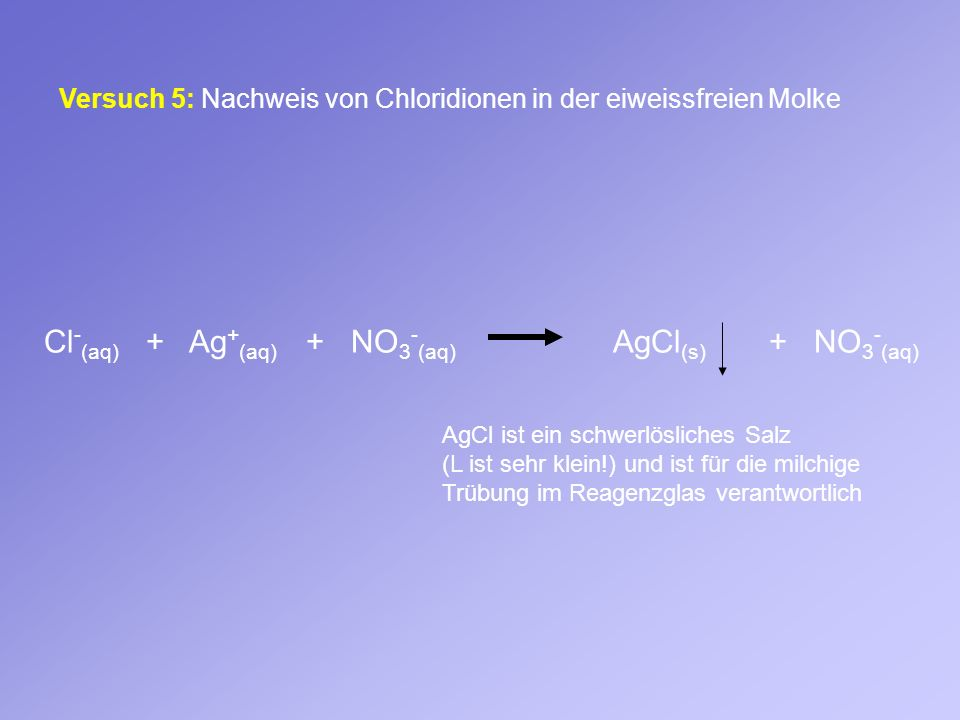 Cl-(aq) + Ag+(aq) + NO3-(aq) AgCl(s) + NO3-(aq)