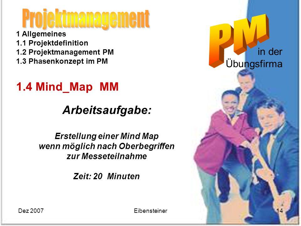 Erstellung einer Mind Map wenn möglich nach Oberbegriffen