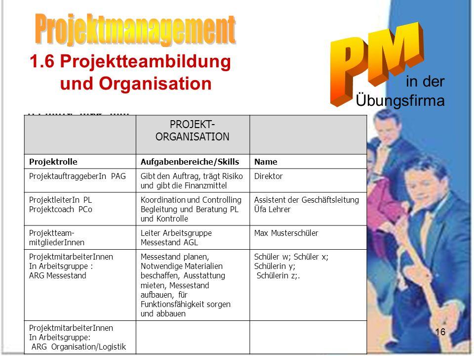 PROJEKT- ORGANISATION